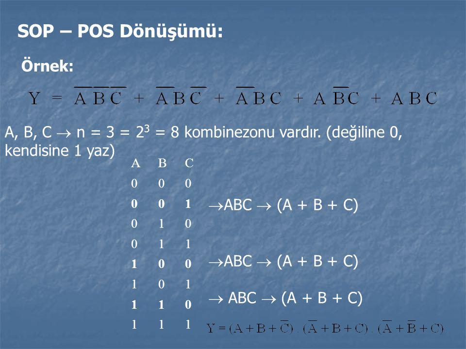SOP – POS Dönüşümü: Örnek: