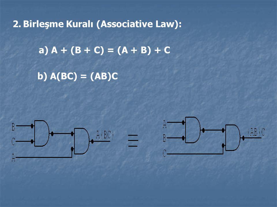 Birleşme Kuralı (Associative Law):