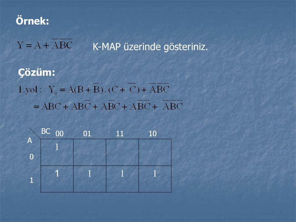 K-MAP üzerinde gösteriniz.