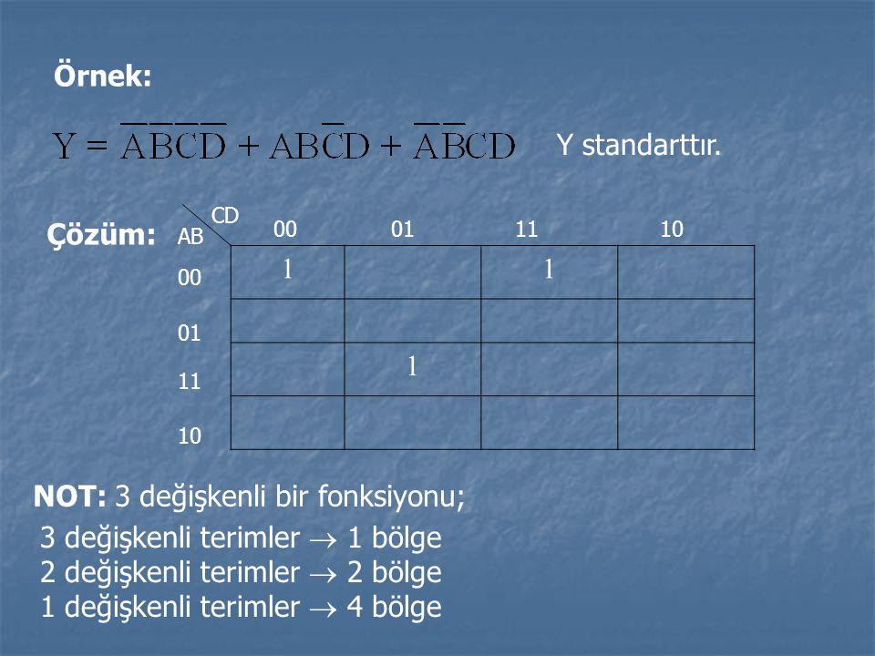 NOT: 3 değişkenli bir fonksiyonu; 3 değişkenli terimler  1 bölge
