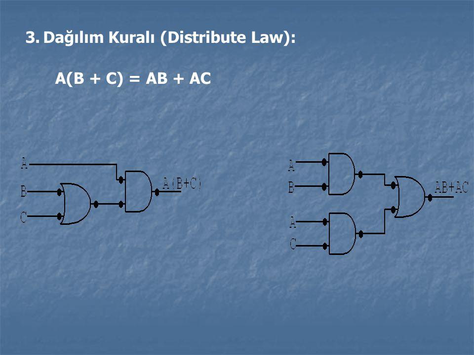 Dağılım Kuralı (Distribute Law):