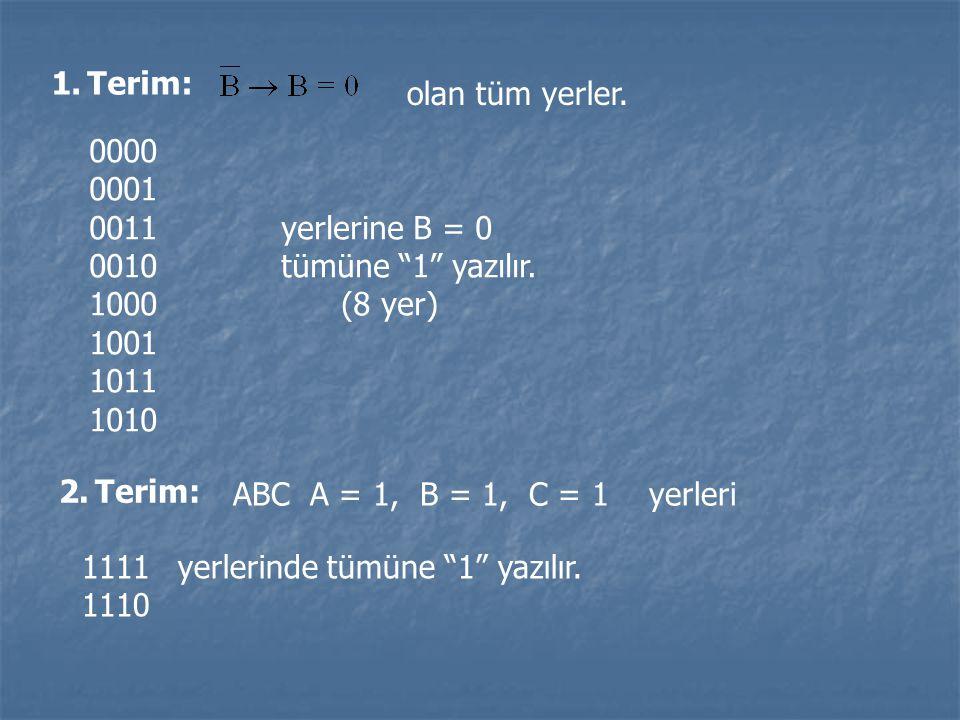 Terim: olan tüm yerler. 0000. 0001. 0011 yerlerine B = 0. 0010 tümüne 1 yazılır. 1000 (8 yer)