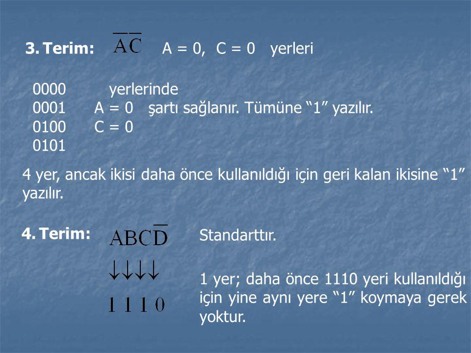 Terim: A = 0, C = 0 yerleri. 0000 yerlerinde. 0001 A = 0 şartı sağlanır. Tümüne 1 yazılır.