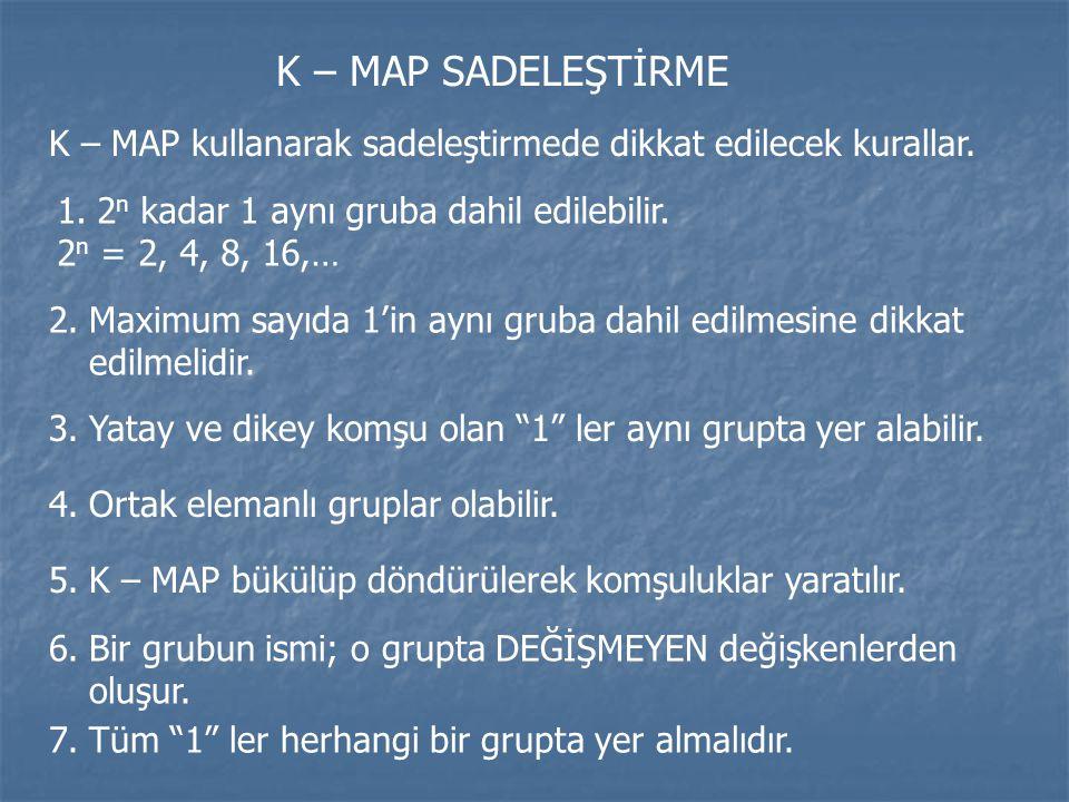 K – MAP SADELEŞTİRME K – MAP kullanarak sadeleştirmede dikkat edilecek kurallar. 2n kadar 1 aynı gruba dahil edilebilir.