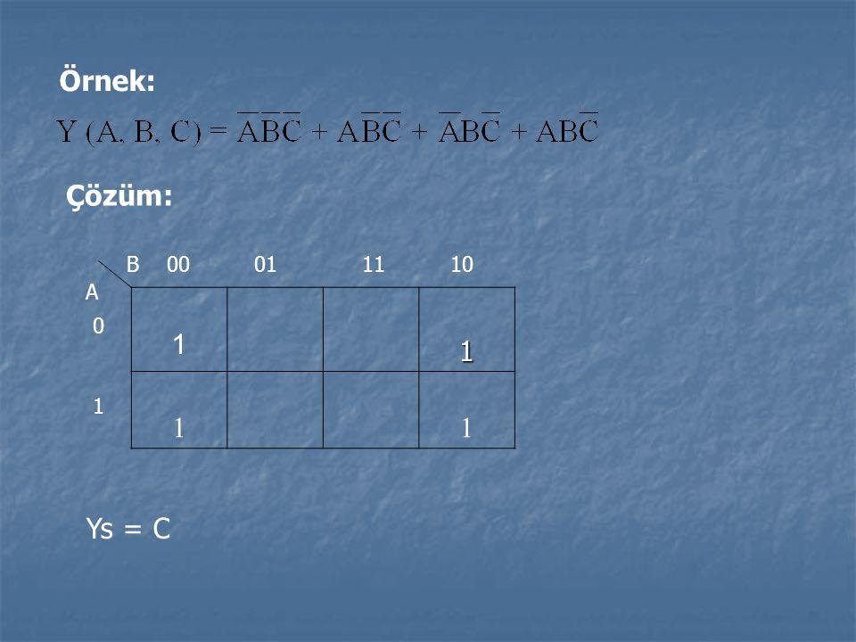 Örnek: Çözüm: B 00 01 11 10 A 1 1 Ys = C