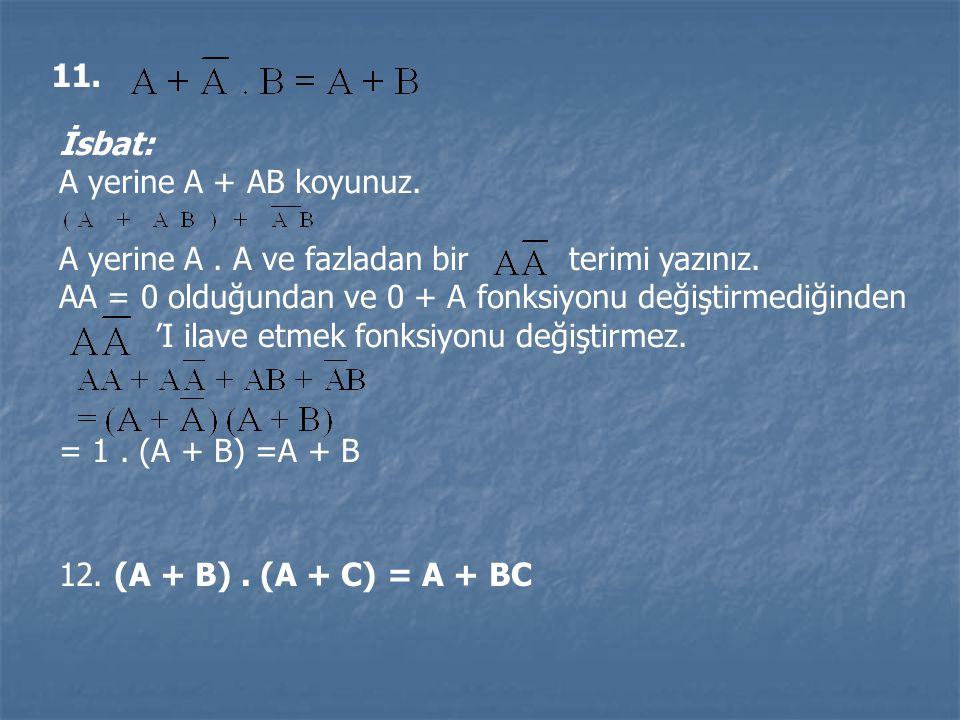 İsbat: A yerine A + AB koyunuz. A yerine A . A ve fazladan bir terimi yazınız.