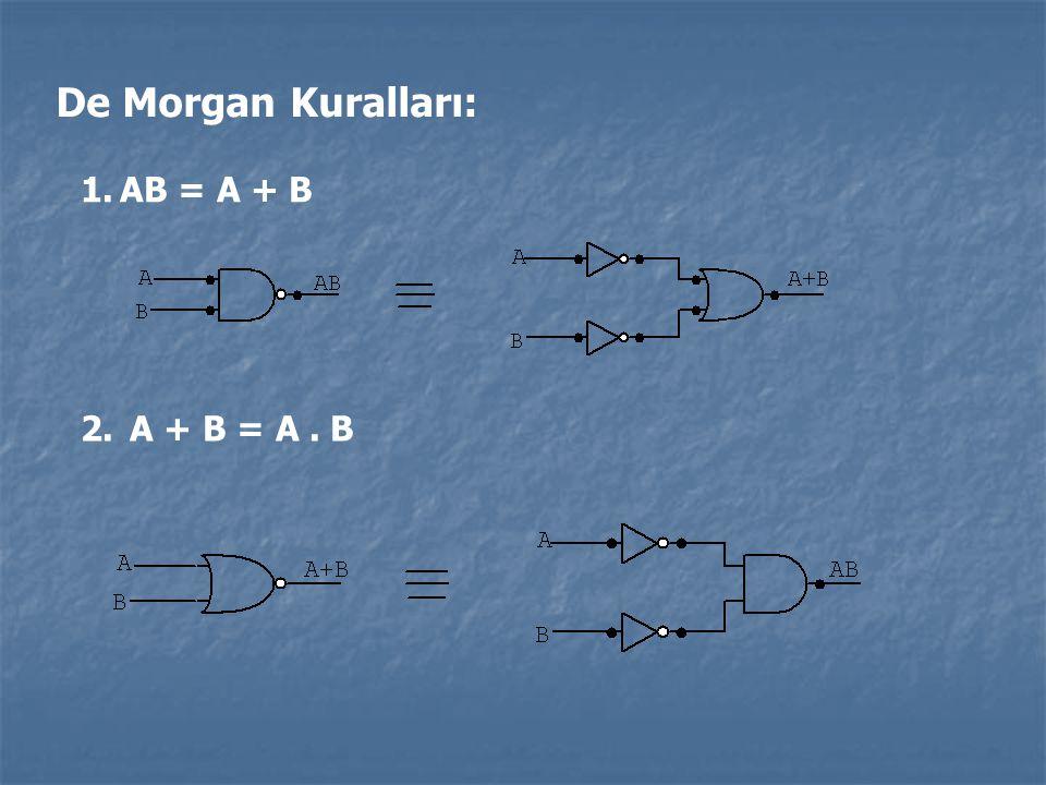 De Morgan Kuralları: AB = A + B A + B = A . B