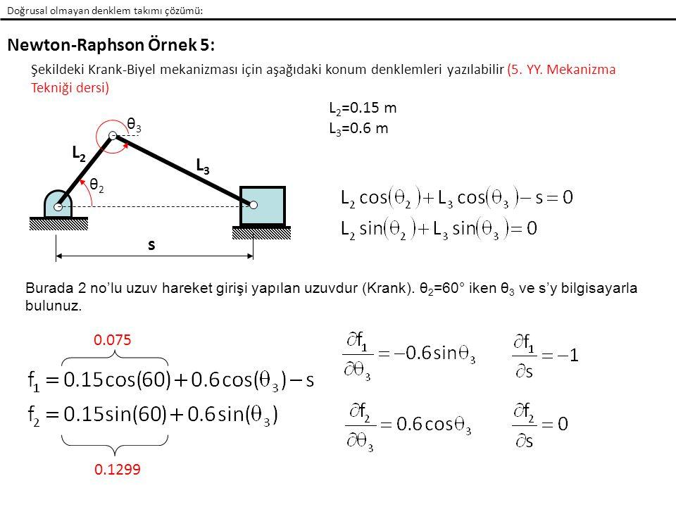 Newton-Raphson Örnek 5: