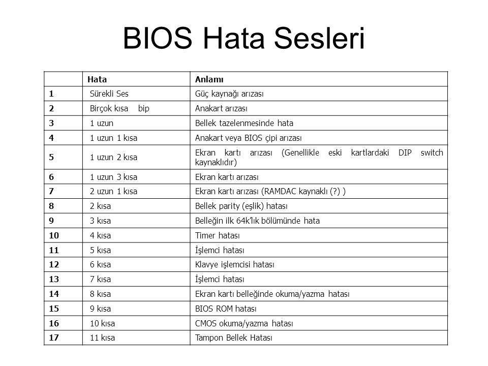 BIOS Hata Sesleri Hata Anlamı 1 Sürekli Ses Güç kaynağı arızası 2