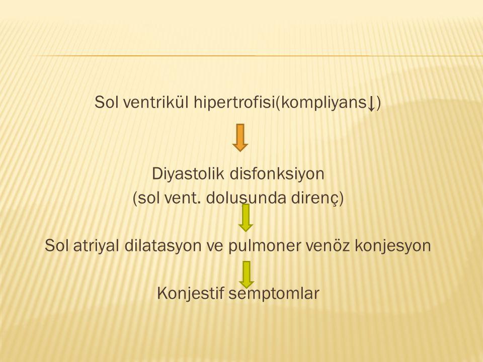 Sol ventrikül hipertrofisi(kompliyans↓) Diyastolik disfonksiyon (sol vent.