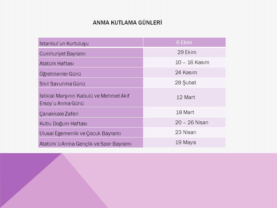 ANMA KUTLAMA GÜNLERİ İstanbul'un Kurtuluşu 6 Ekim Cumhuriyet Bayramı