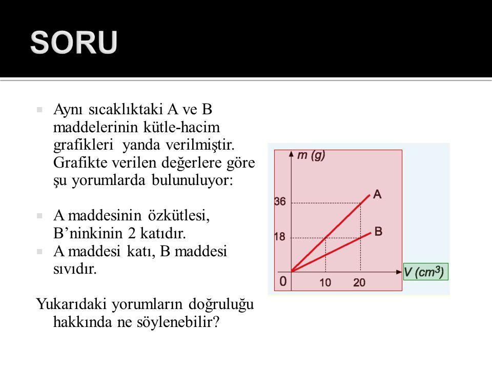 SORU Aynı sıcaklıktaki A ve B maddelerinin kütle-hacim grafikleri yanda verilmiştir. Grafikte verilen değerlere göre şu yorumlarda bulunuluyor: