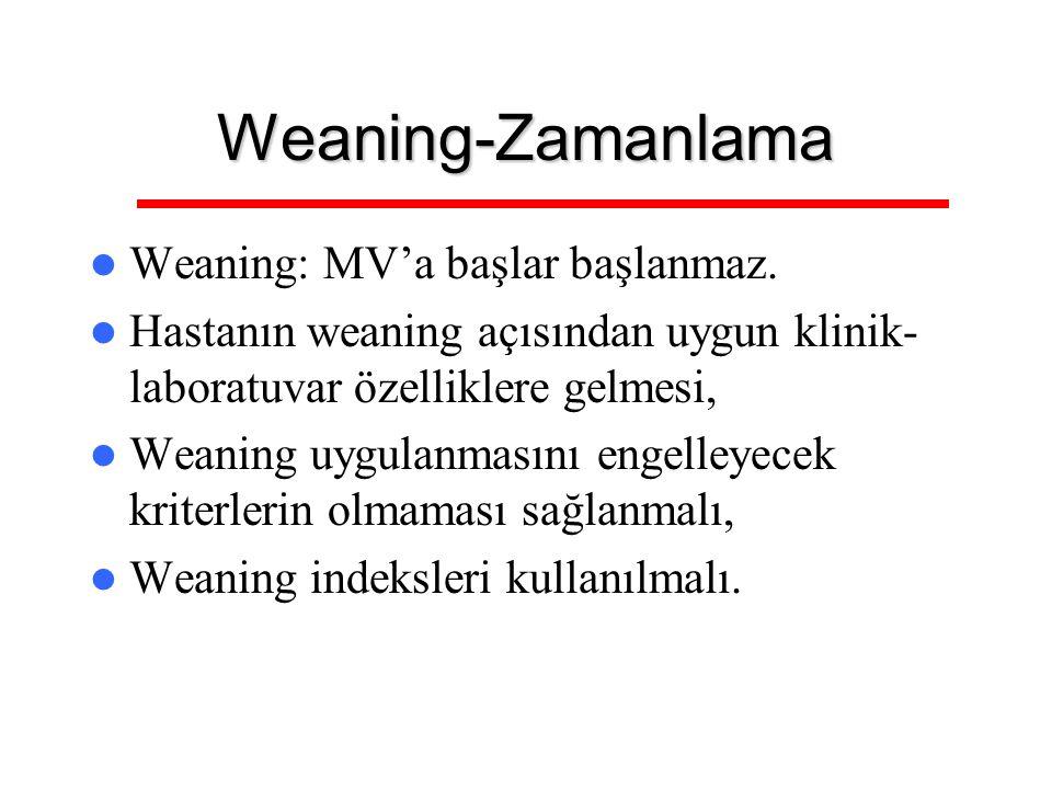 Weaning-Zamanlama Weaning: MV'a başlar başlanmaz.
