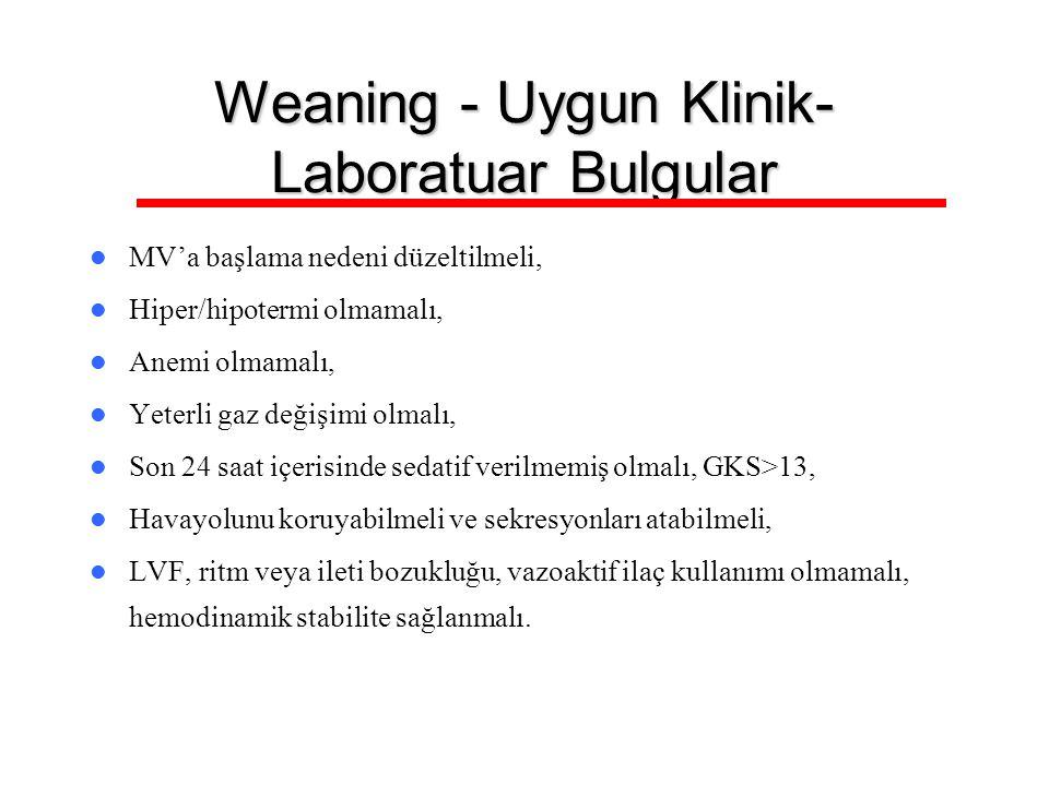 Weaning - Uygun Klinik-Laboratuar Bulgular