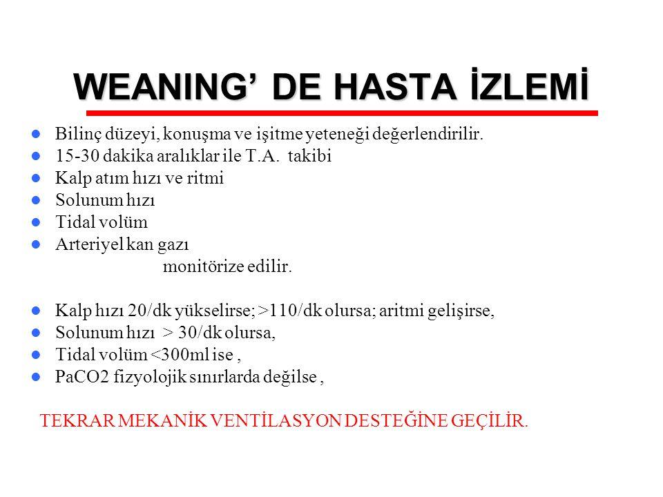 WEANING' DE HASTA İZLEMİ