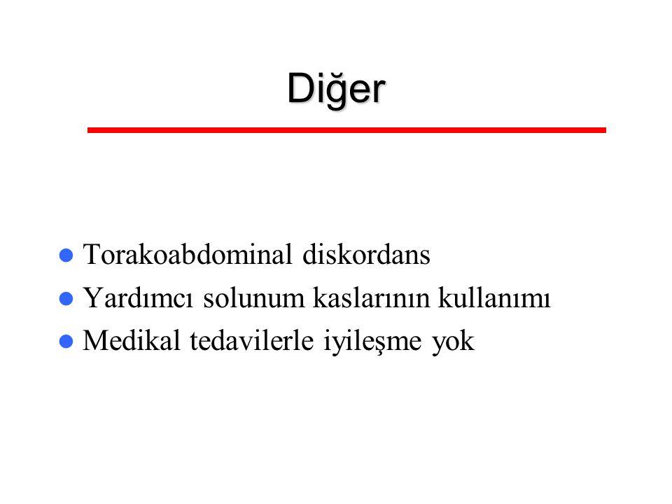 Diğer Torakoabdominal diskordans Yardımcı solunum kaslarının kullanımı