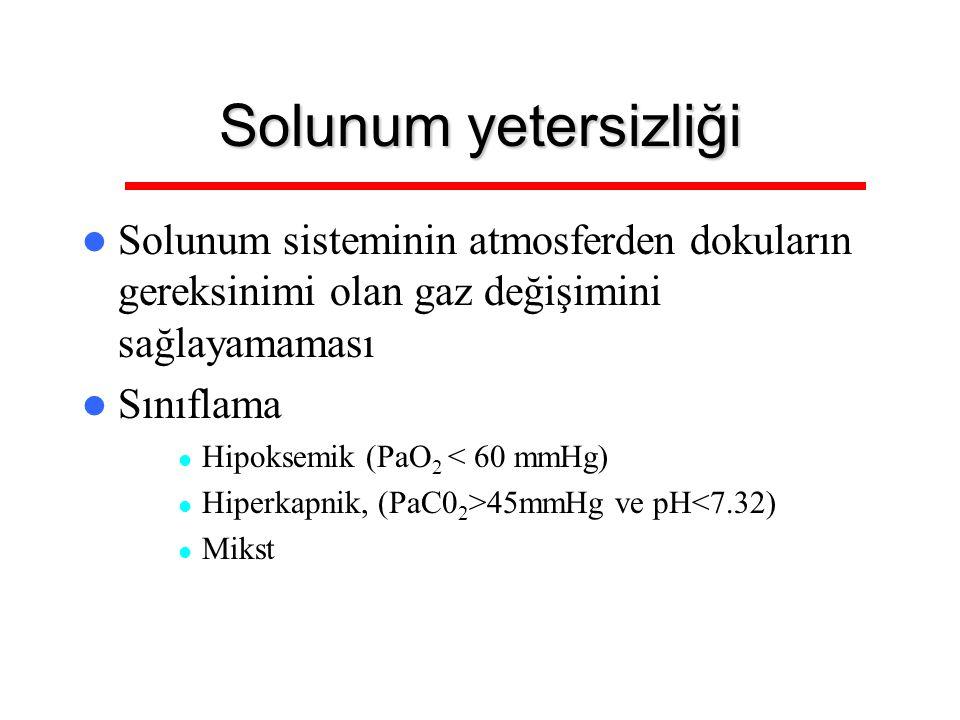 Solunum yetersizliği Solunum sisteminin atmosferden dokuların gereksinimi olan gaz değişimini sağlayamaması.