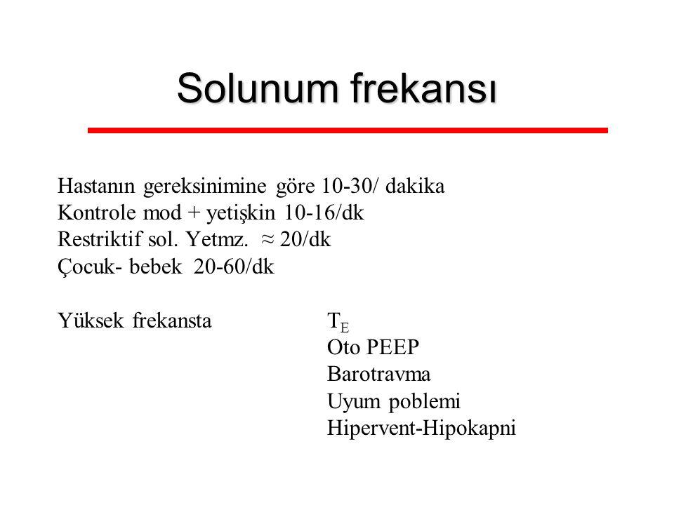 Solunum frekansı Hastanın gereksinimine göre 10-30/ dakika