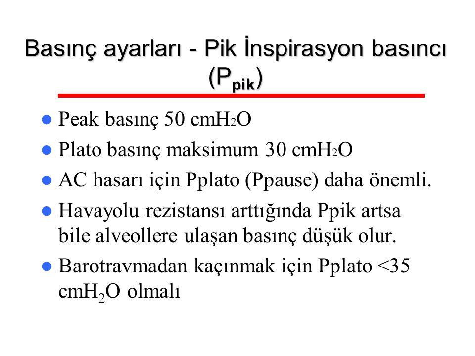 Basınç ayarları - Pik İnspirasyon basıncı (Ppik)