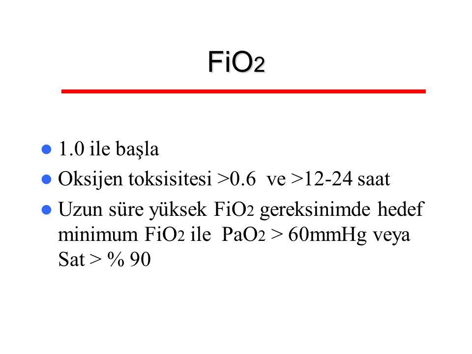 FiO2 1.0 ile başla Oksijen toksisitesi >0.6 ve >12-24 saat