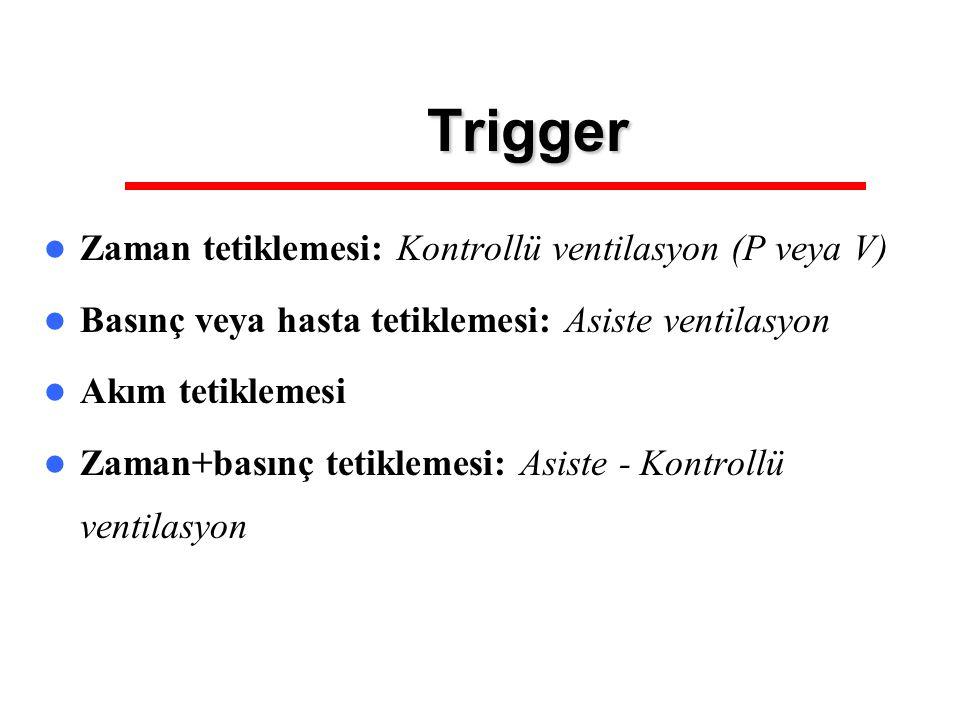Trigger Zaman tetiklemesi: Kontrollü ventilasyon (P veya V)