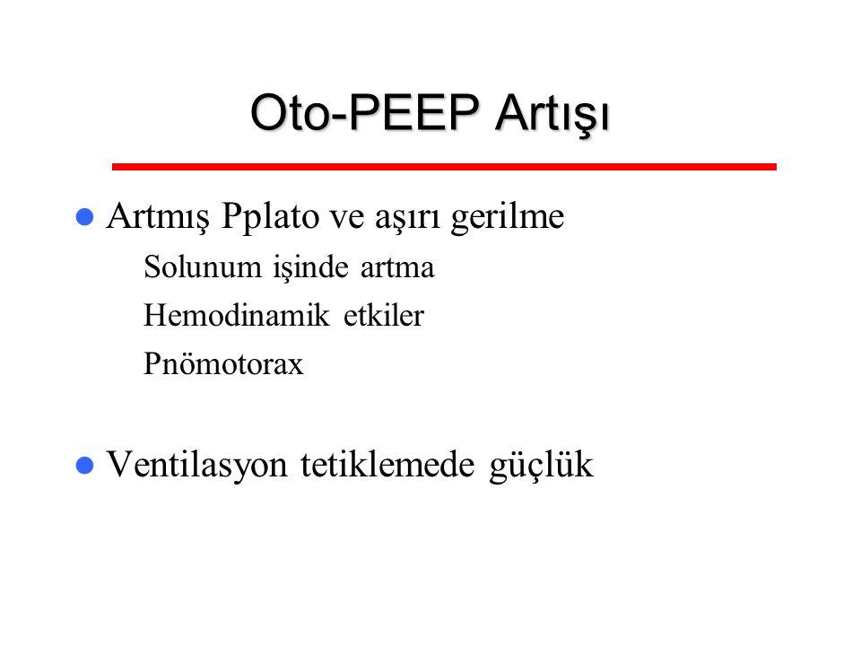 Oto-PEEP Artışı Artmış Pplato ve aşırı gerilme
