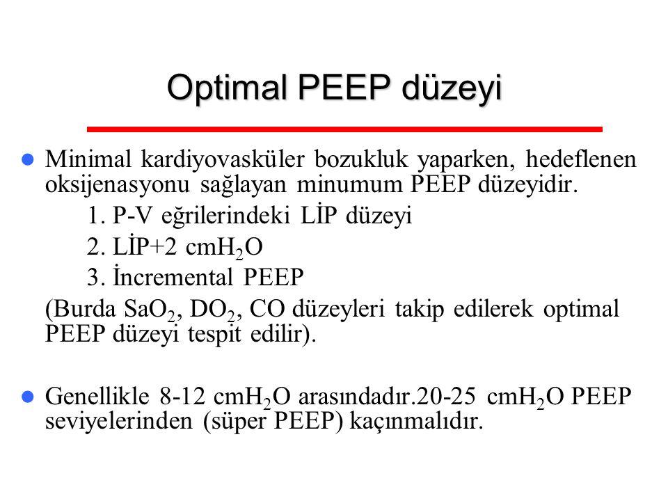 Optimal PEEP düzeyi Minimal kardiyovasküler bozukluk yaparken, hedeflenen oksijenasyonu sağlayan minumum PEEP düzeyidir.