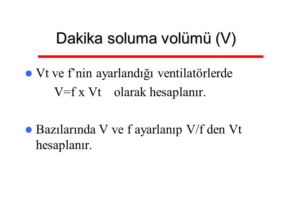 Dakika soluma volümü (V)