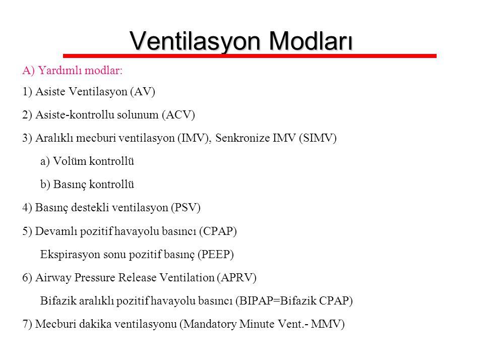 Ventilasyon Modları A) Yardımlı modlar: 1) Asiste Ventilasyon (AV)