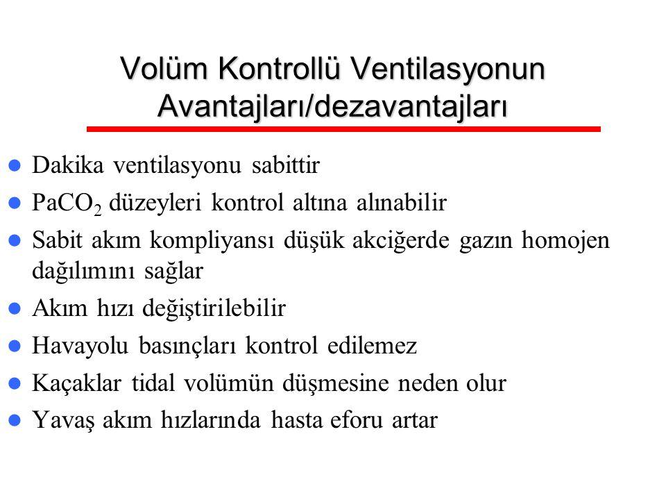 Volüm Kontrollü Ventilasyonun Avantajları/dezavantajları