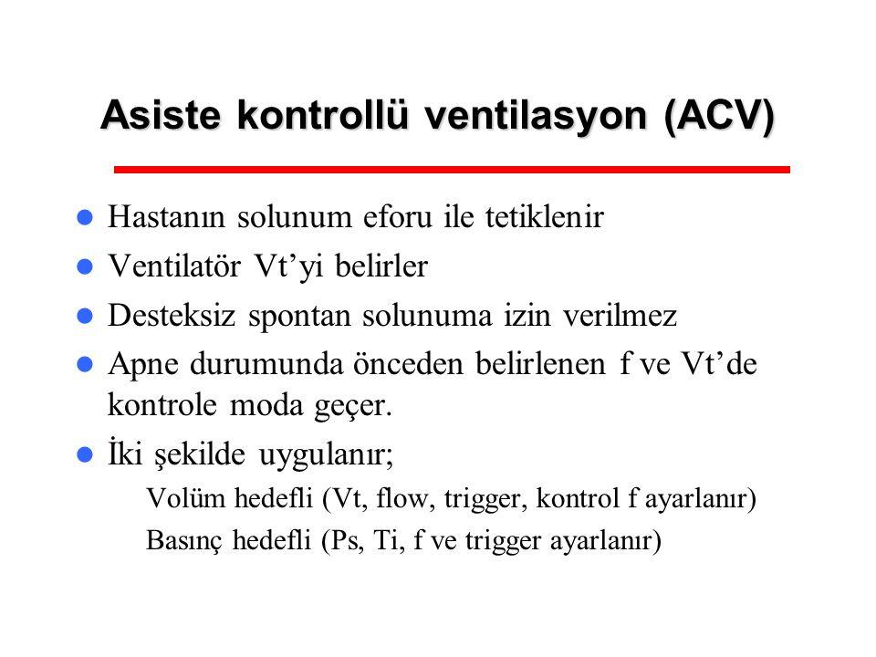 Asiste kontrollü ventilasyon (ACV)