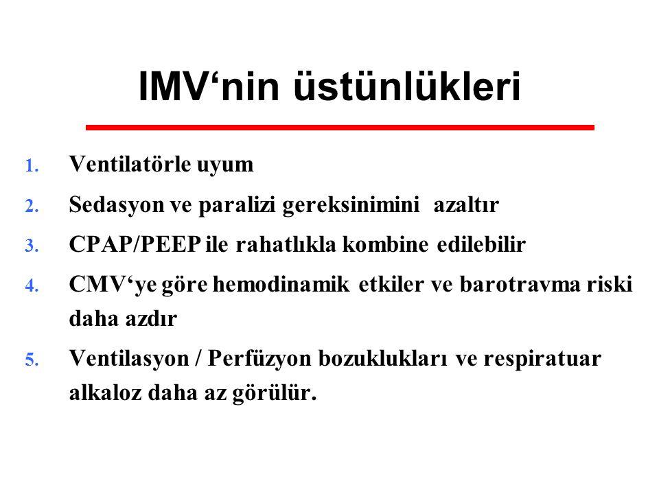 IMV'nin üstünlükleri Ventilatörle uyum