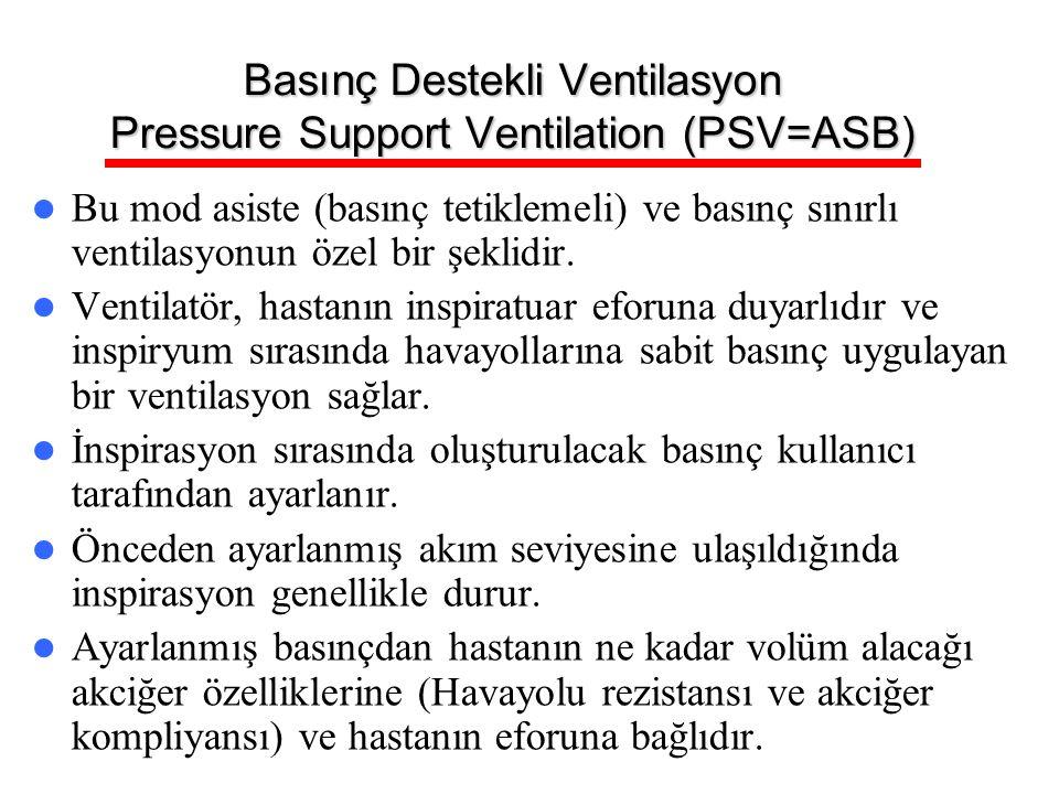 Basınç Destekli Ventilasyon Pressure Support Ventilation (PSV=ASB)