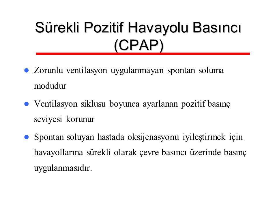 Sürekli Pozitif Havayolu Basıncı (CPAP)