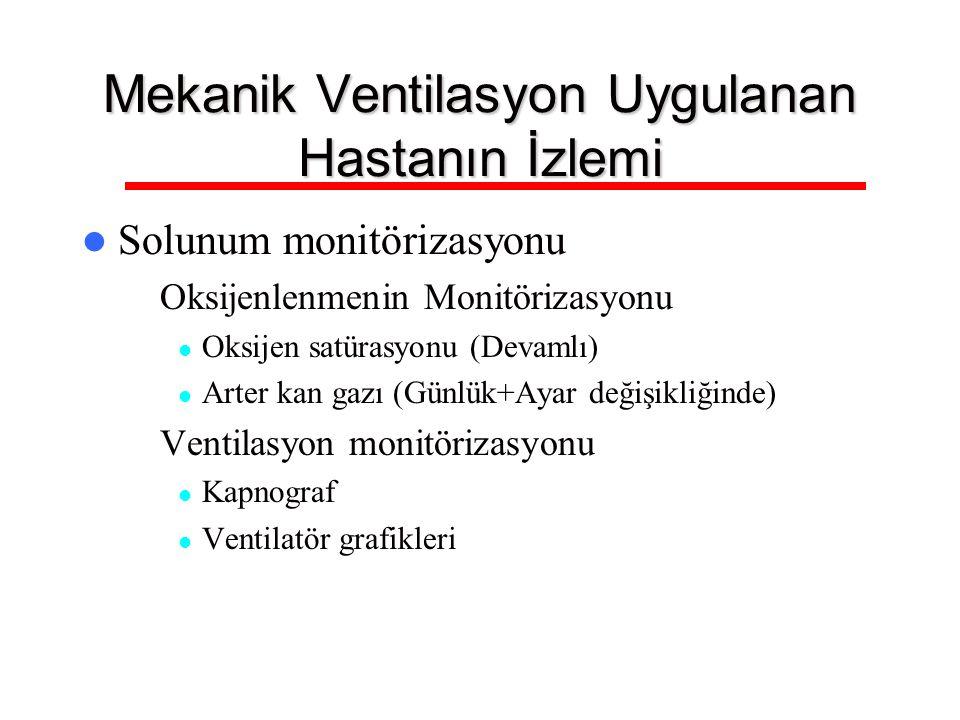 Mekanik Ventilasyon Uygulanan Hastanın İzlemi