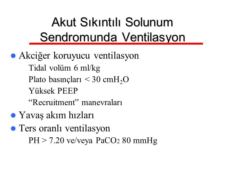 Akut Sıkıntılı Solunum Sendromunda Ventilasyon