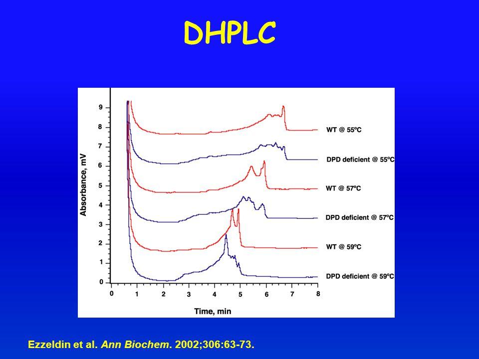 DHPLC Ezzeldin et al. Ann Biochem. 2002;306:63-73.