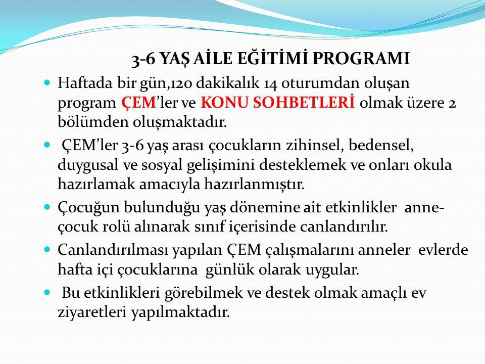 3-6 YAŞ AİLE EĞİTİMİ PROGRAMI