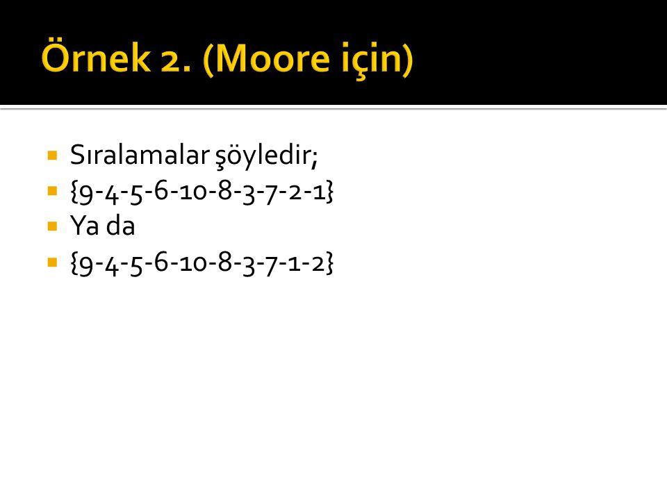 Örnek 2. (Moore için) Sıralamalar şöyledir; {9-4-5-6-10-8-3-7-2-1}
