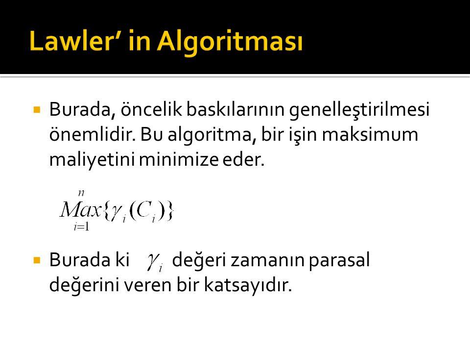 Lawler' in Algoritması