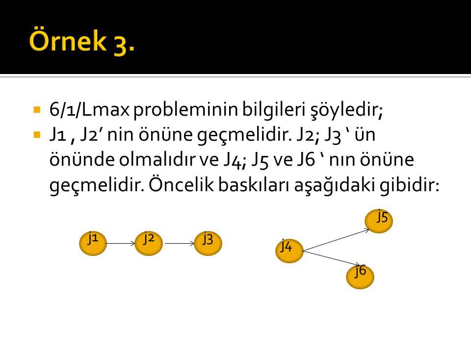 Örnek 3. 6/1/Lmax probleminin bilgileri şöyledir;
