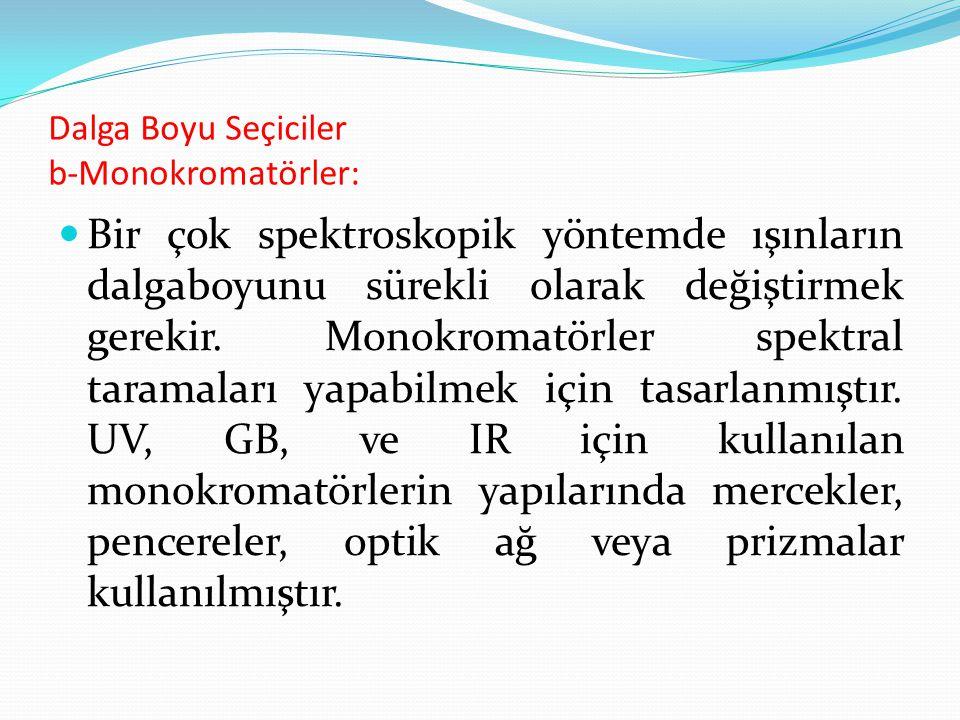 Dalga Boyu Seçiciler b-Monokromatörler: