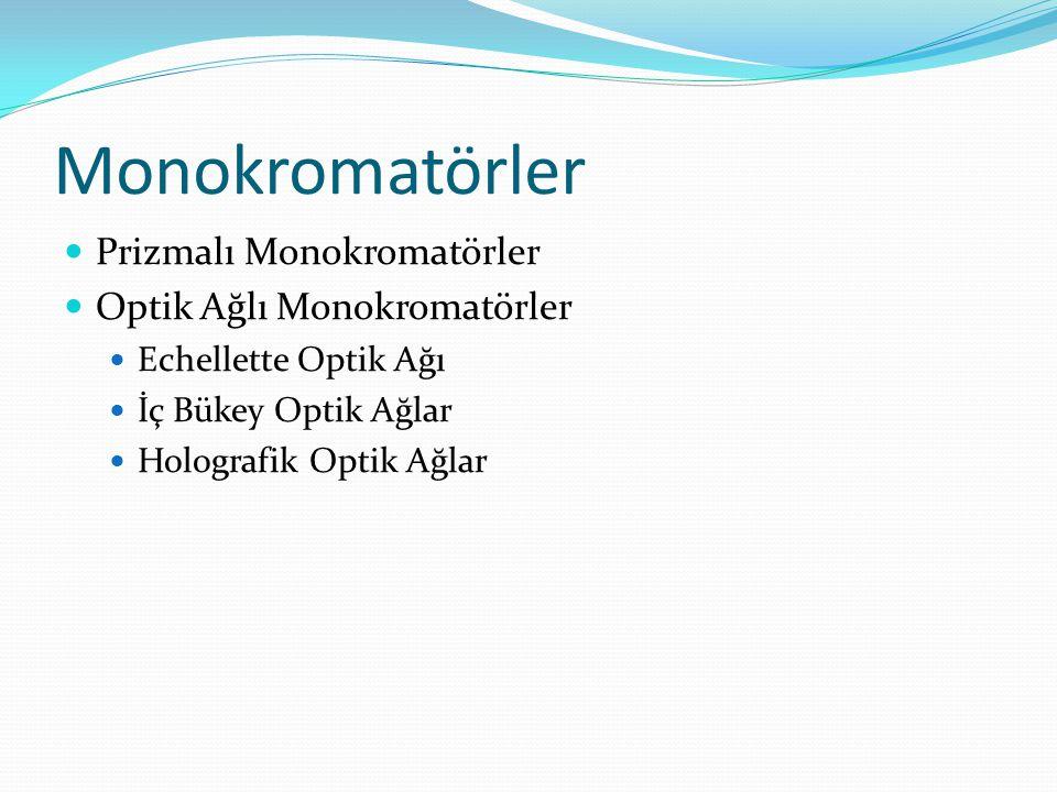 Monokromatörler Prizmalı Monokromatörler Optik Ağlı Monokromatörler