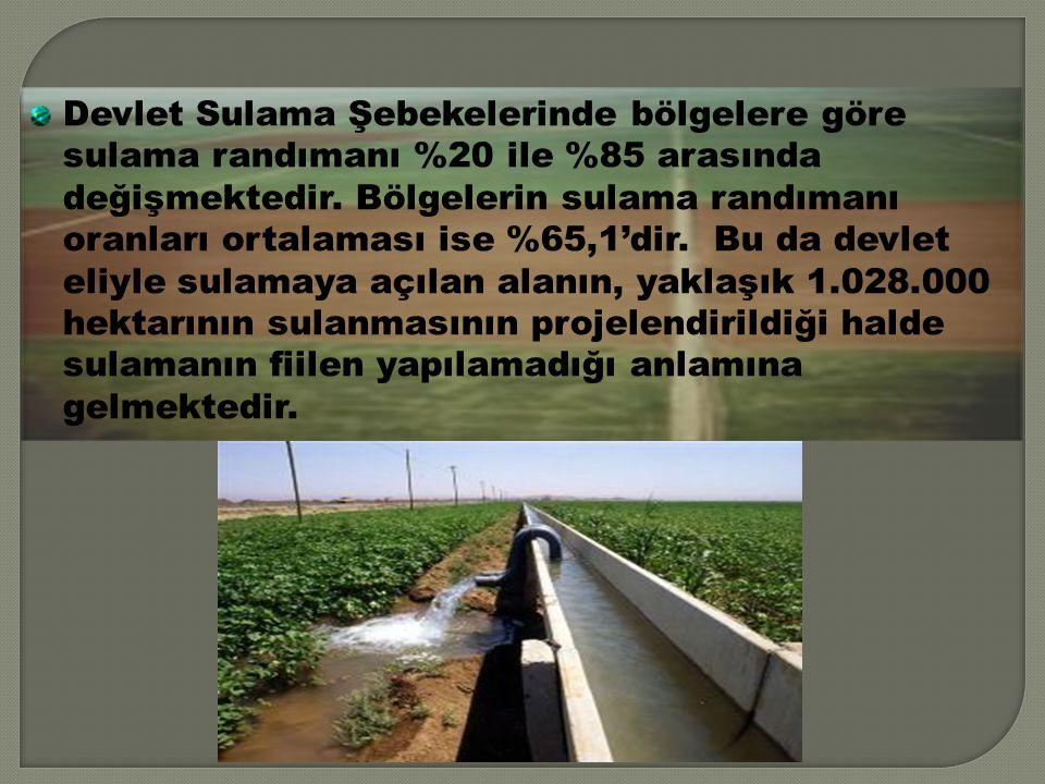 Devlet Sulama Şebekelerinde bölgelere göre sulama randımanı %20 ile %85 arasında değişmektedir.