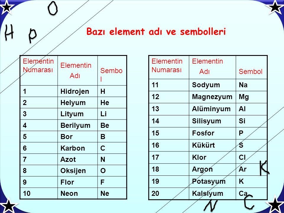 Bazı element adı ve sembolleri