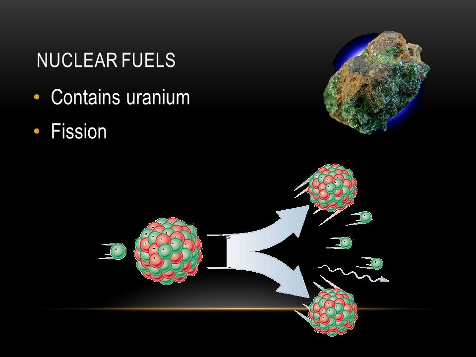 Nuclear fuels Contains uranium Fission