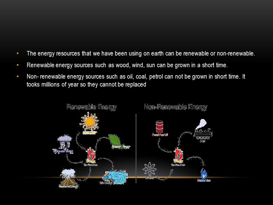 The energy resources that we have been using on earth can be renewable or non-renewable.