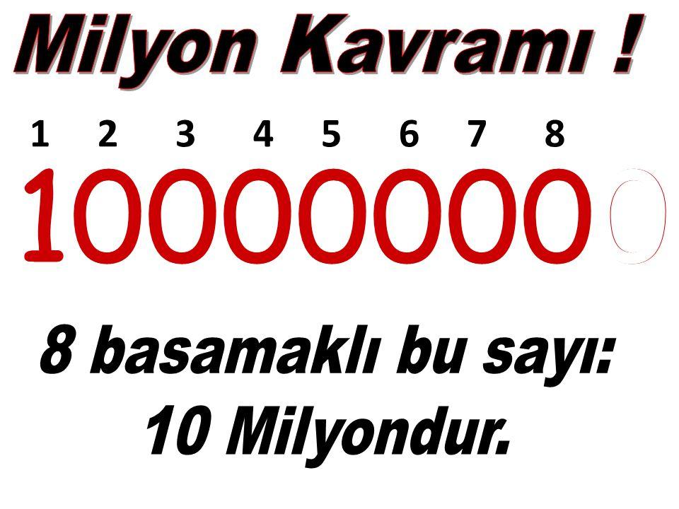 Milyon Kavramı ! 1 2 3 4 5 6 7 8. 100000000. 100000000. 8 basamaklı bu sayı: