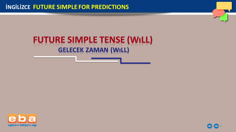 FUTURE SIMPLE tense (wıll)