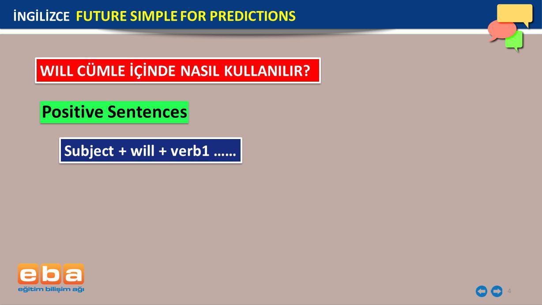 Positive Sentences WILL CÜMLE İÇİNDE NASIL KULLANILIR